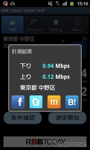 「RBB TODAY SPEED TEST」画面イメージ