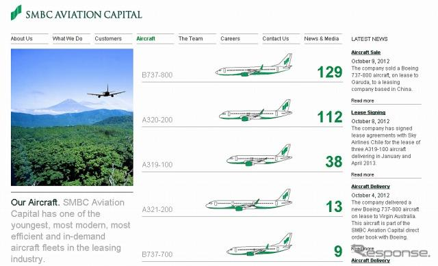 SMBC Aviation Capital(webサイト)