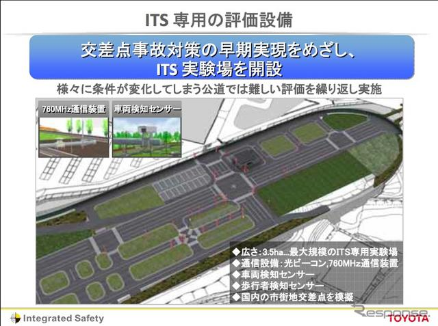 ITS実験場の概要