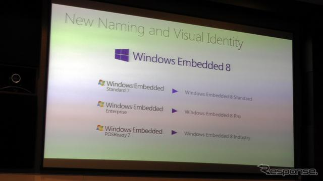 Windows Embedded 8の製品群