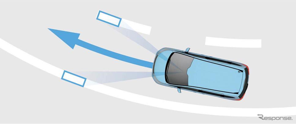 「車線維持支援システム(LKAS)」。車線内を走行できるよう、ステアリング操作を支援