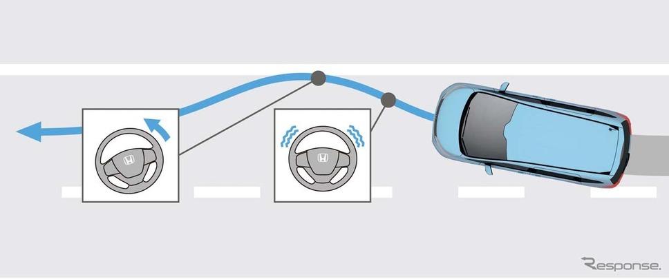 「路外逸脱抑制機能」。車線を検知してはみ出さないよう、表示とステアリング振動で警告する
