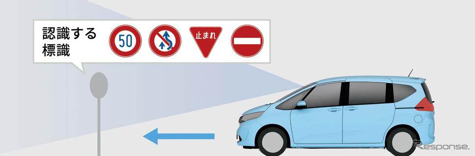 「標識認識機能」。カメラで路上の標識を捉え、標識の見落とし防止を図る