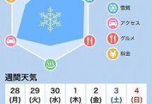 ゲレンデの積雪状況や天気を配信…前日にプッシュ通知