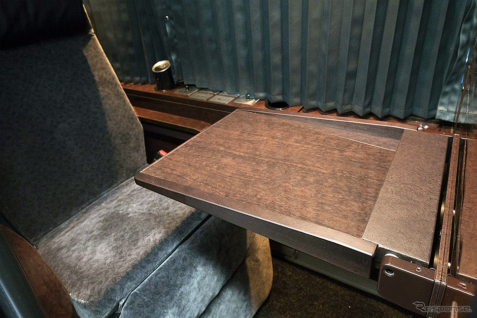 テーブル(両備ホールディングス/関東バス)