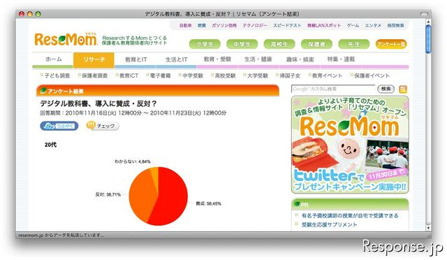 http://resemom.jp/enquete/result/24/