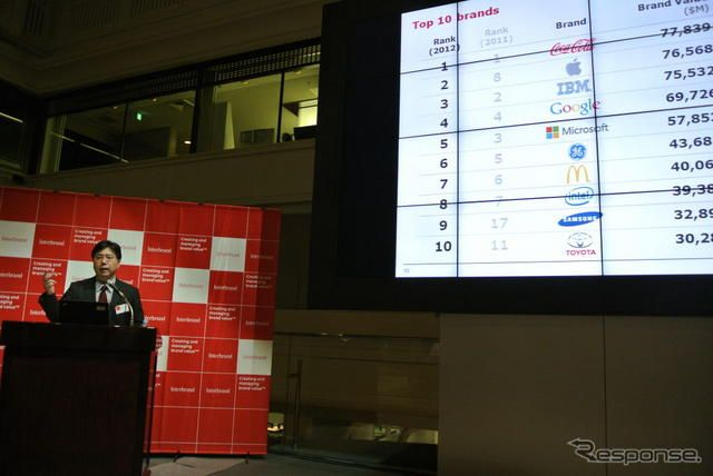 Best Global Brands 2012≪撮影 小松哲也≫