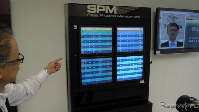 SMB:Services Management Board