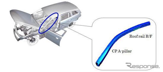 対象部品(フロントピラー)のイメージ