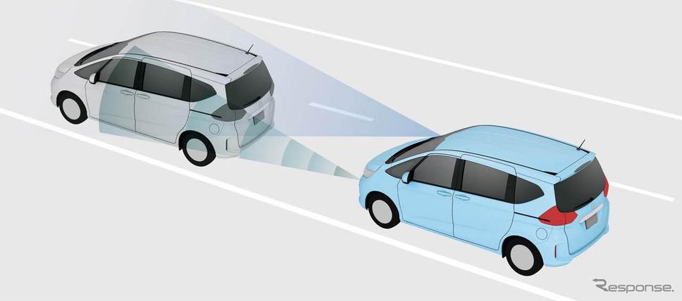 「衝突軽減ブレーキ(CMBS)」。前走車、対向車、歩行者との衝突回避を支援する