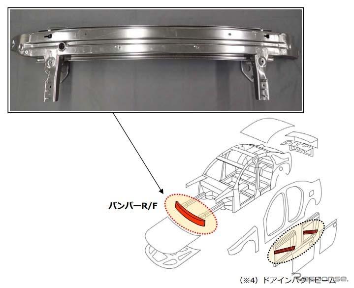 開発した冷延ハイテンを使用したバンパーR/F
