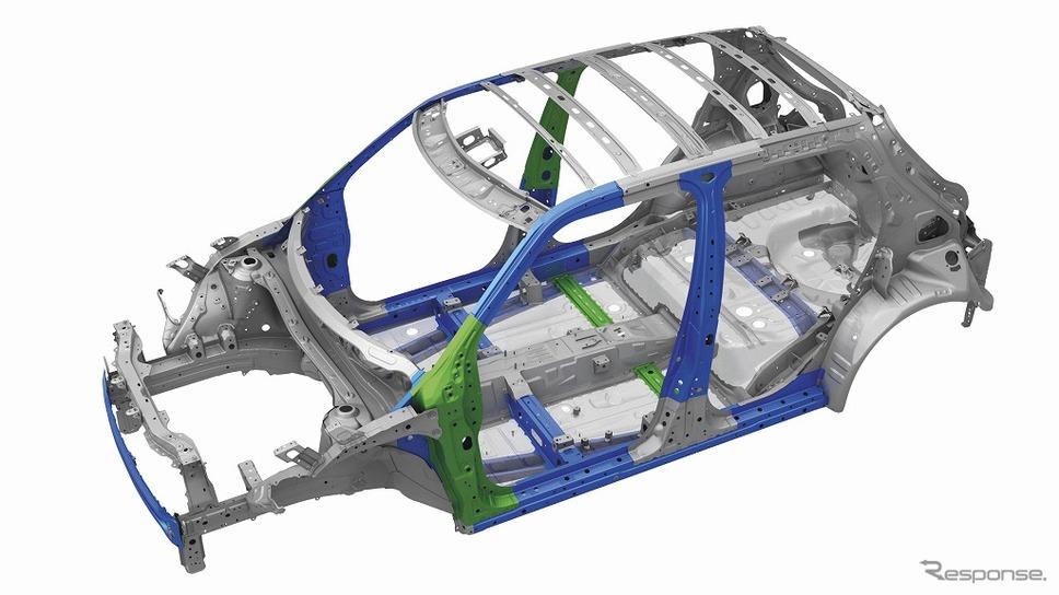 超高張力鋼板使用範囲