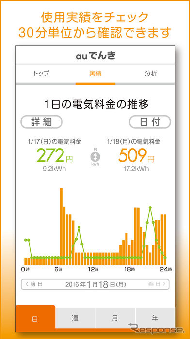 auでんきアプリ
