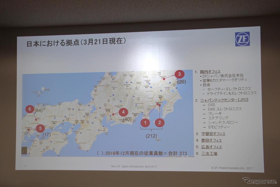 日本におけるZFの拠点《撮影 吉田瑶子》