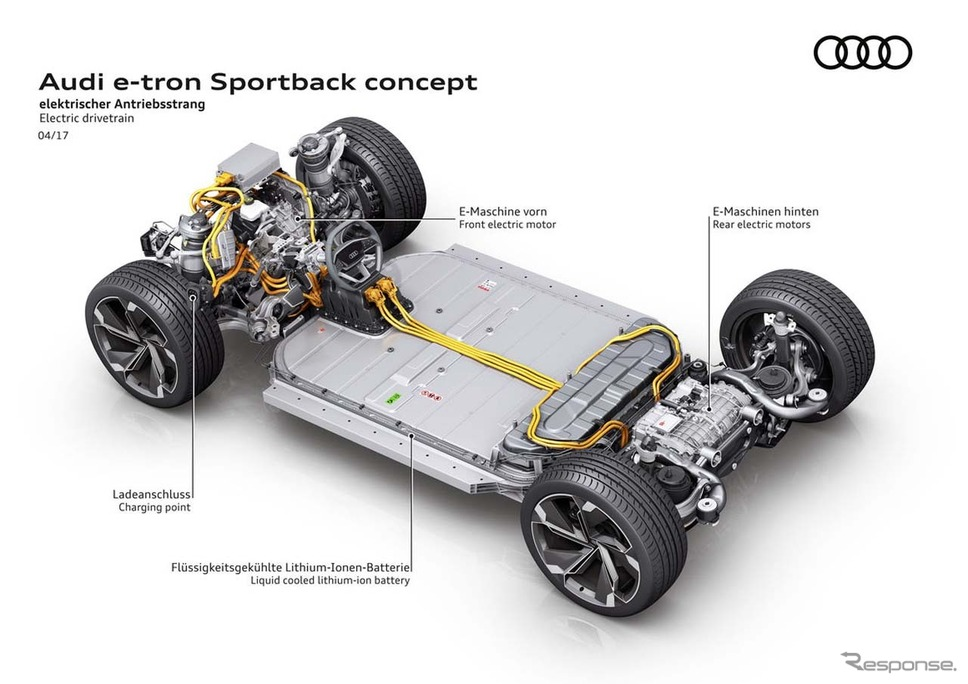 床下に95kWhのリチウムイオン電池を搭載し、前後2つのモーターを備えたクワトロ仕様を採用