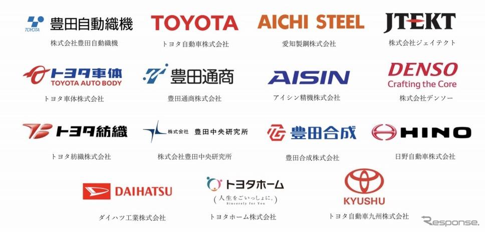 CRMを支援するトヨタグループ15社