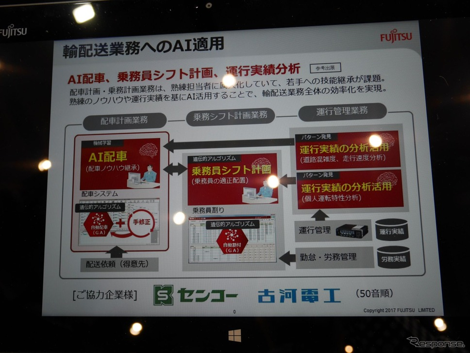 AI配車システムの概要撮影 佐藤耕一