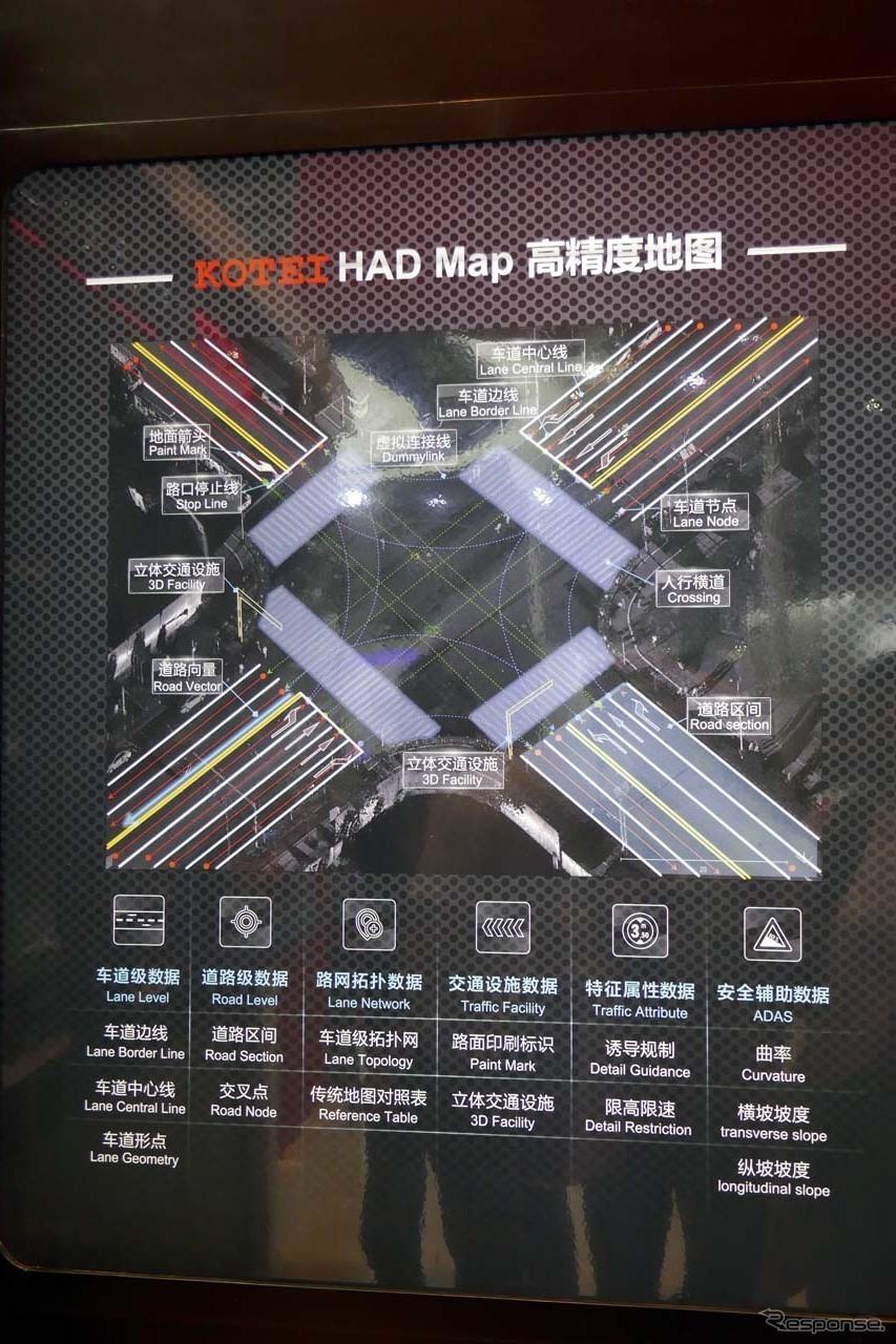 KOTEIが進める高精度地図「HAD Map」の概念を示したパネル