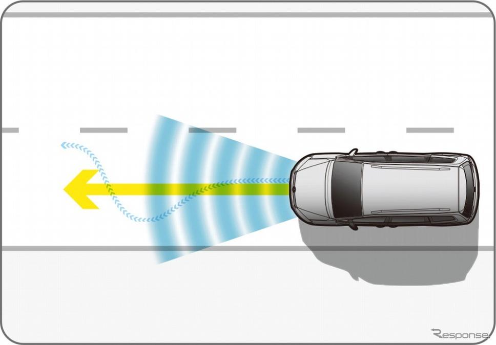 VW ゴルフ トゥーラン TSI コンフォートライン テック エディションレーンキープアシストシステム レーンアシスト