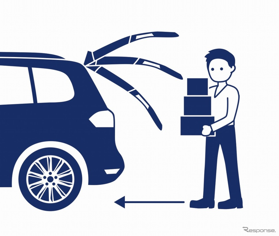 VW ゴルフ トゥーラン TSI コンフォートライン テック エディションパワーテールゲート