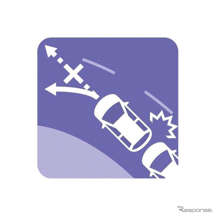 VW シャラン TSI コンフォートライン テック エディションポストコリジョンブレーキシステム