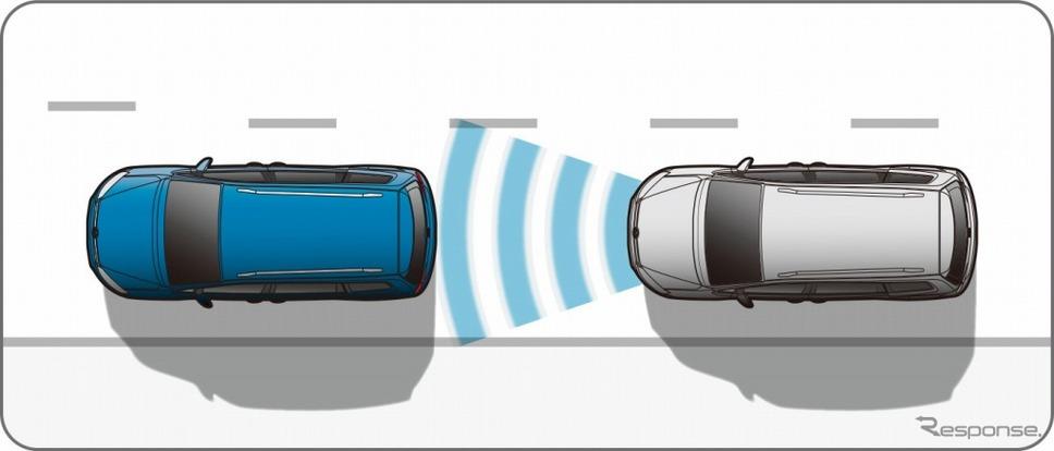 VW シャラン TSI コンフォートライン テック エディションアダプティブクルーズコントロール ACC