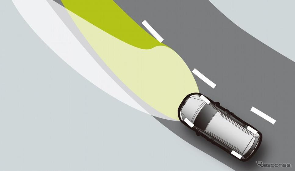 VW シャラン TSI コンフォートライン テック エディションダイナミックコーナリングライト