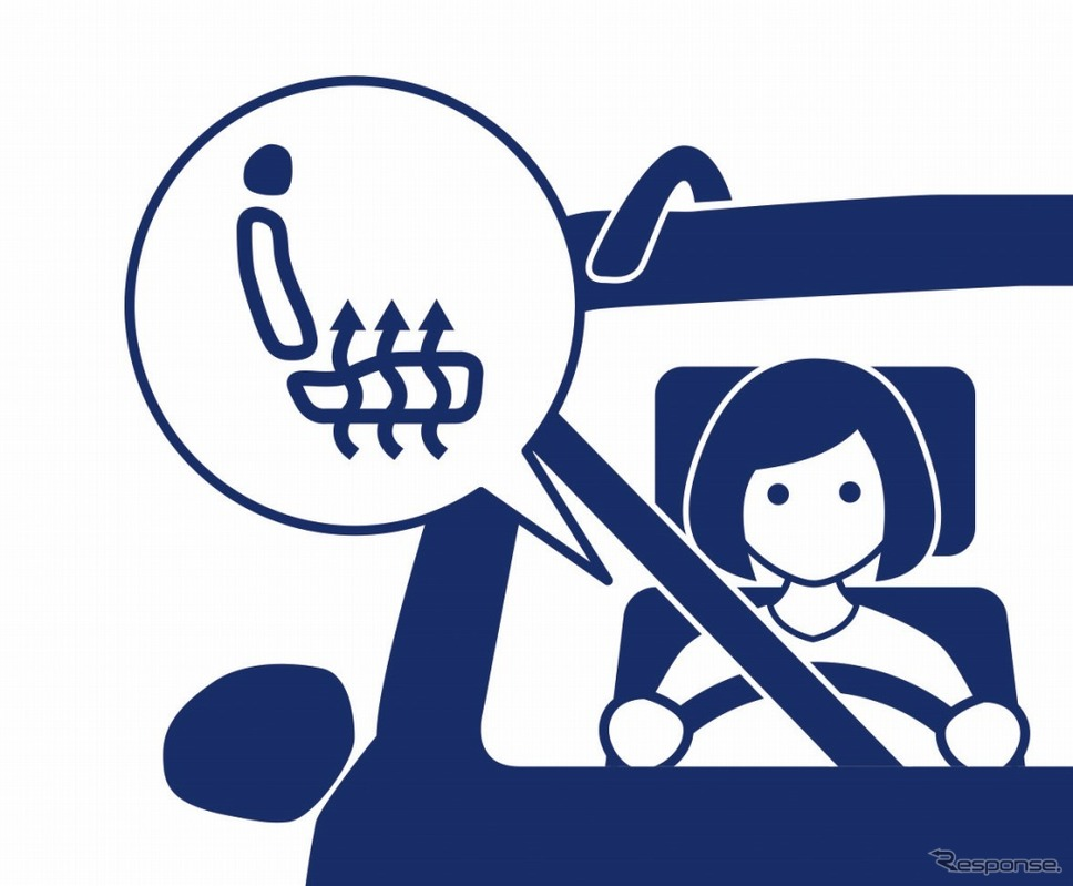 VW シャラン TSI コンフォートライン テック エディションシートヒーター