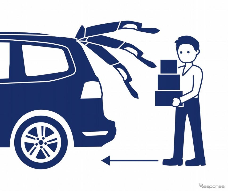 VW シャラン TSI コンフォートライン テック エディションパワーテールゲート