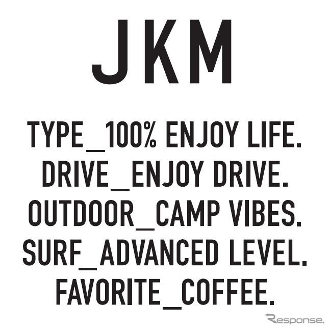 JKMロゴ