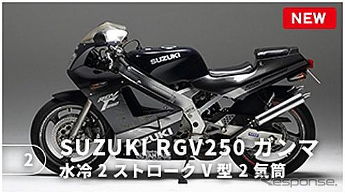 スズキ RGV250ガンマ