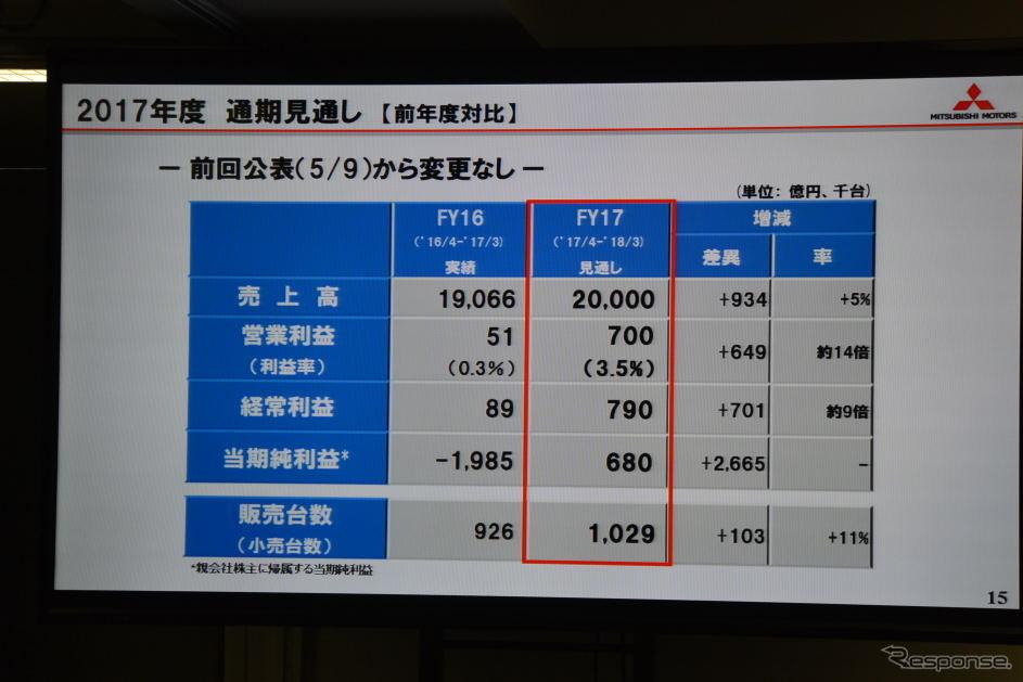 三菱自動車 決算会見《撮影 小松哲也》