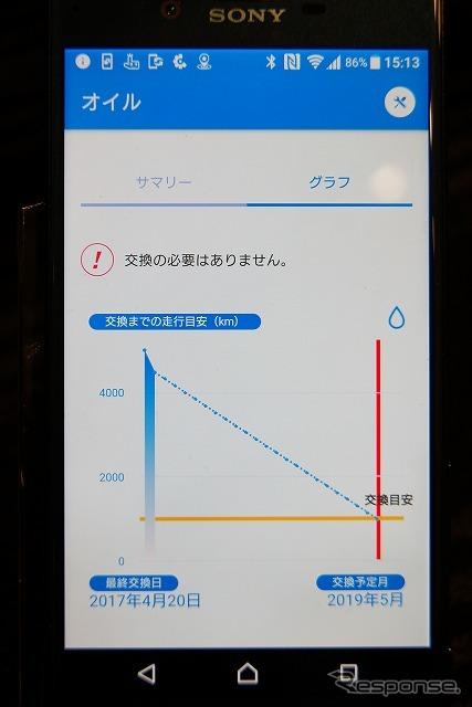 こちらも交換の目安をアプリで教えてくれる。《撮影 石田真一》