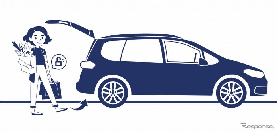 VW ゴルフ トゥーラン TSI コンフォートライン テックエディション2Special Equipment イラスト