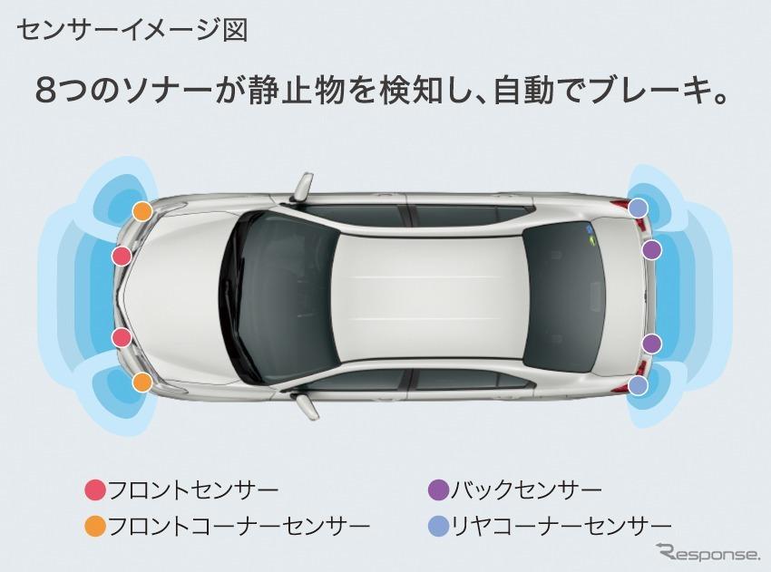 トヨタ カローラアクシオ インテリジェントクリアランスソナー(パーキングサポートブレーキ)作動イメージ センサーイメージ図