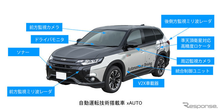三菱電機の自動運転技術搭載車「xAUTO」