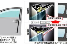 【レクサス LS 新型】豊田合成、新構造ガラスランを開発
