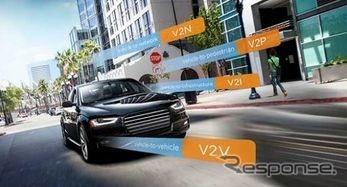 クアルコムのC-V2Xコネクテッドカー技術のイメージ(参考画像)