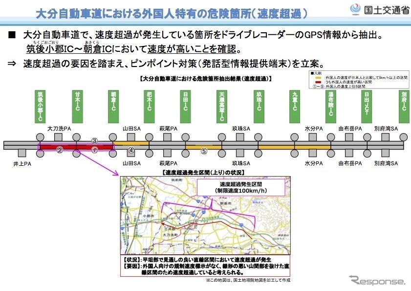 大分自動車道における外国人特有の危険箇所(速度超過)