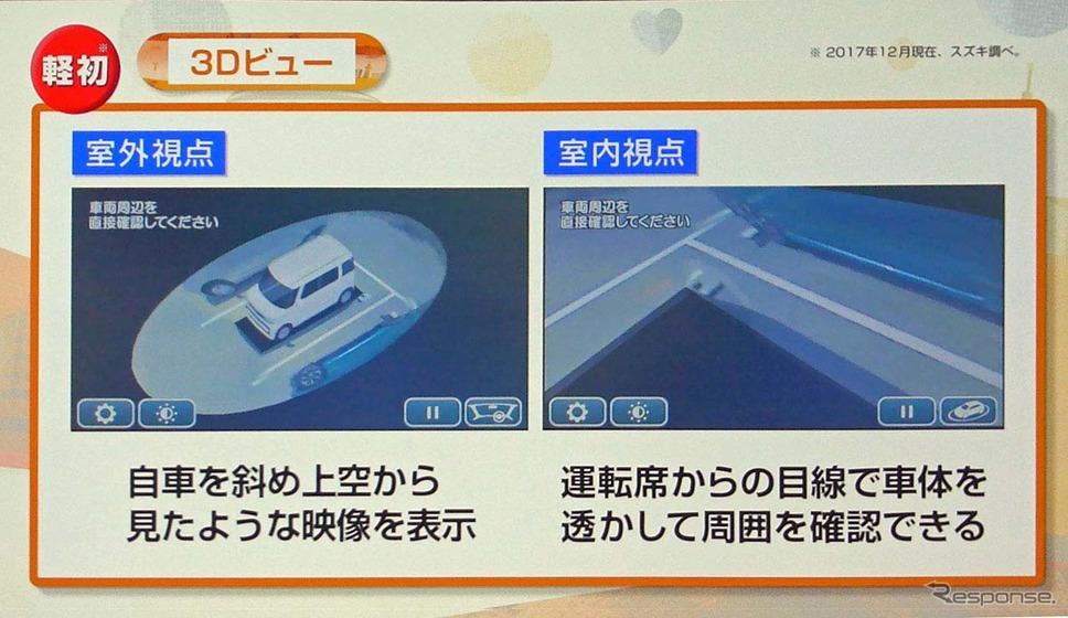 軽自動車初の搭載となった3Dビュー