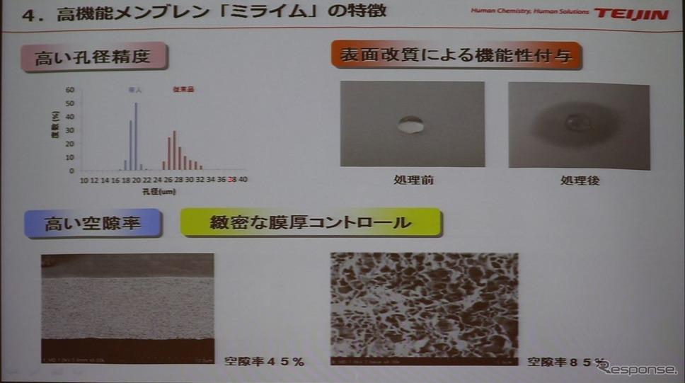 微細多孔質膜は半導体製造に欠かせない《撮影 中尾真二》