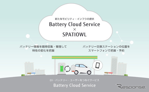 Battery Cloud Serviceの利用イメージ
