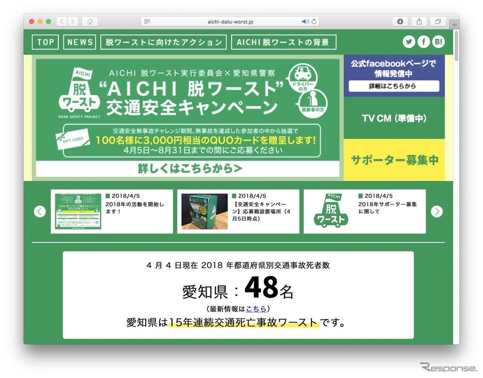 AICHI 脱ワースト ROAD SAFETY PROJECT ウェブサイト