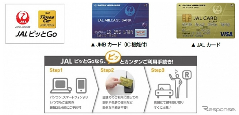 JALピッとGoサービス