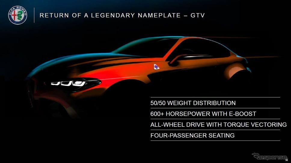 2022年までに復活するアルファロメオ GTV のレンダリングイメージ