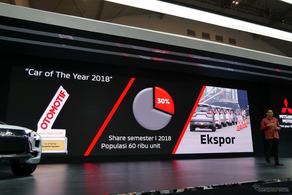 好調な販売実績を残すエクスパンダーは,インドネシアのカーオブザイヤー2018を受賞。車阿も30%に達した《撮影 会田肇》
