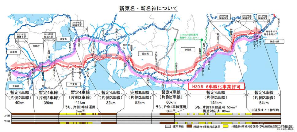 新東名・新名神の6車線運用区間