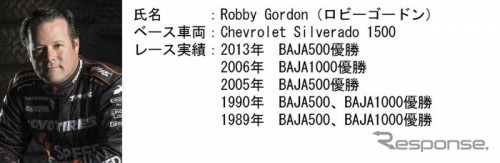 ロビー・ゴードン選手