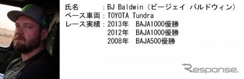 BJ バルドウィン選手