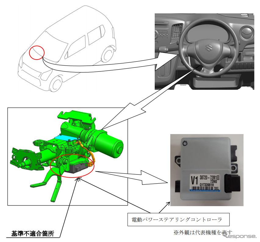 改善箇所(電動パワーステアリング)